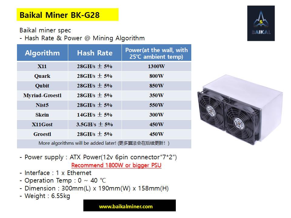 Asik Miner Baikal BK-G28 with support for immediately 8 mining