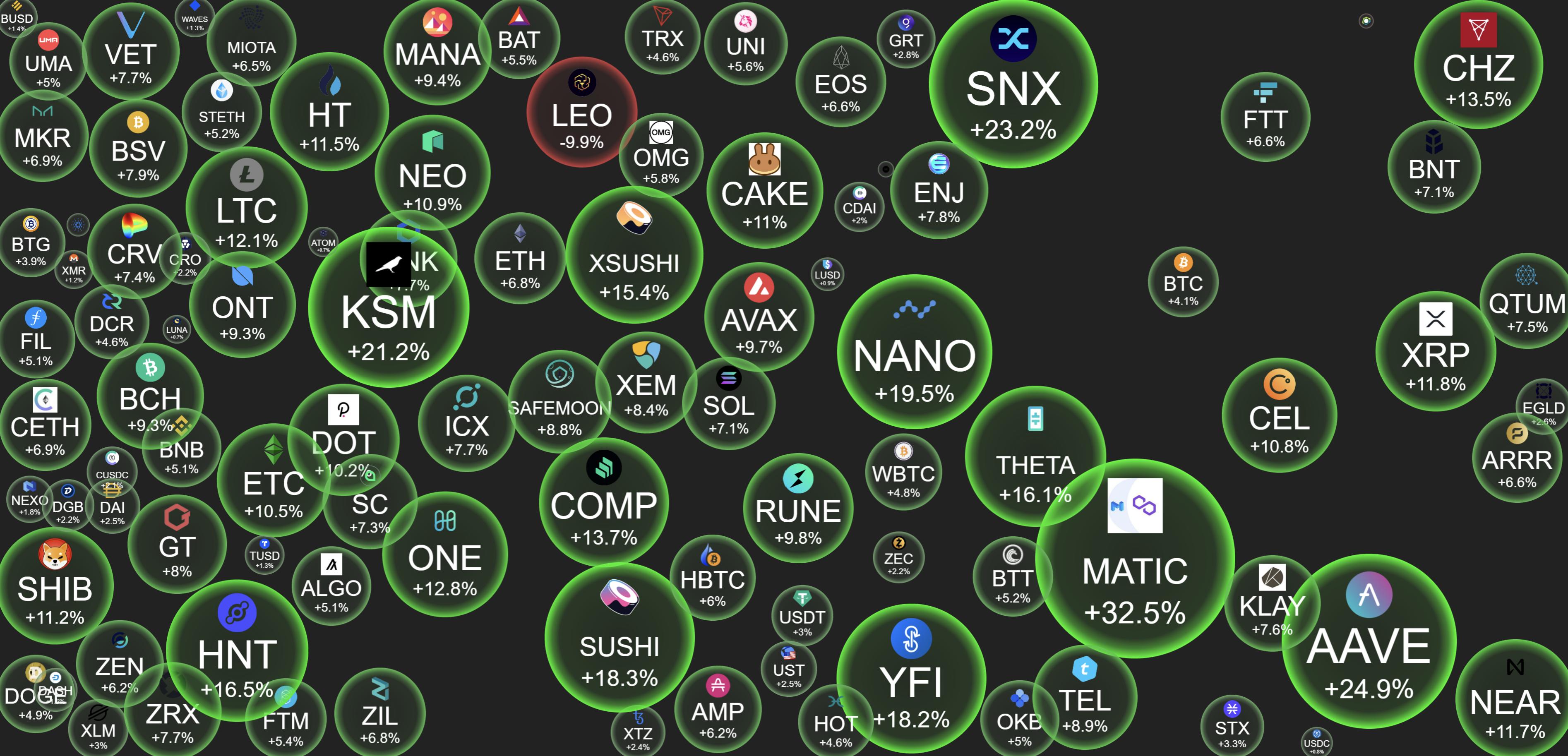 bitcoin gpu rinka