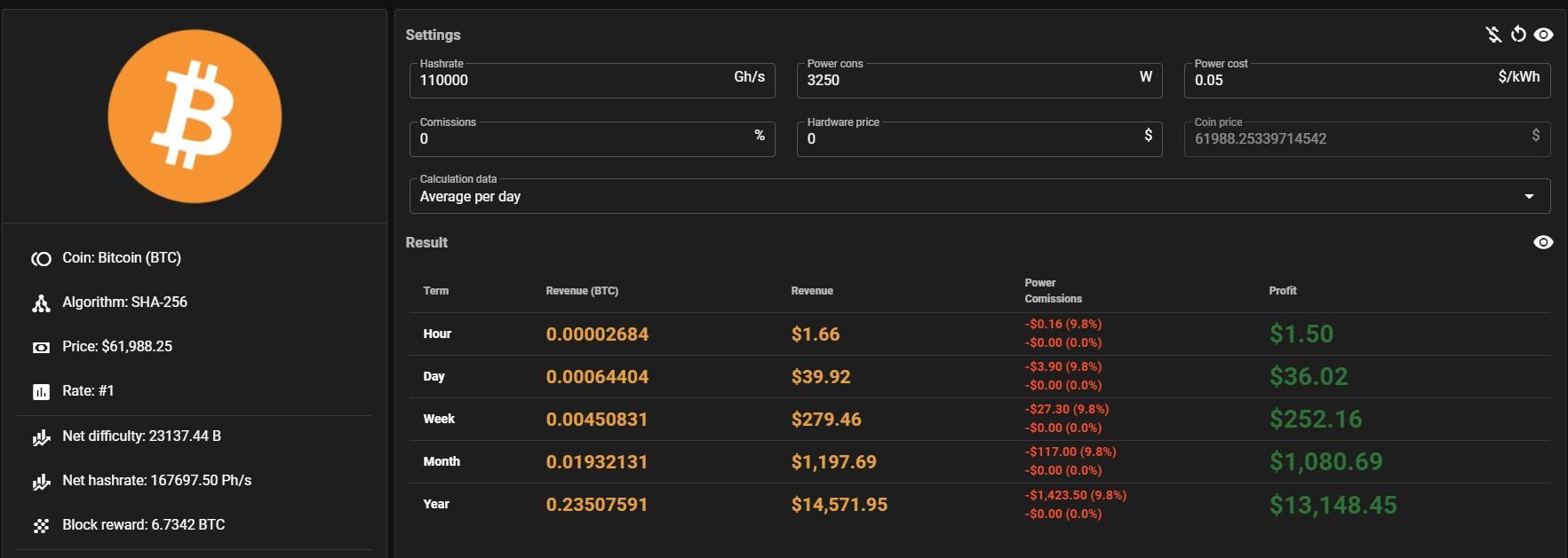 kaip padaryti pinigus bitcoin mining 2021)