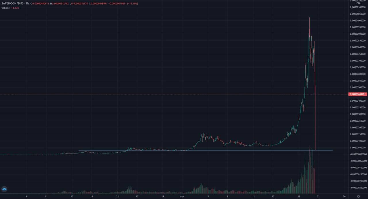 Bitcoin miner vírus: bányászik a géped és nem is tudsz róla?