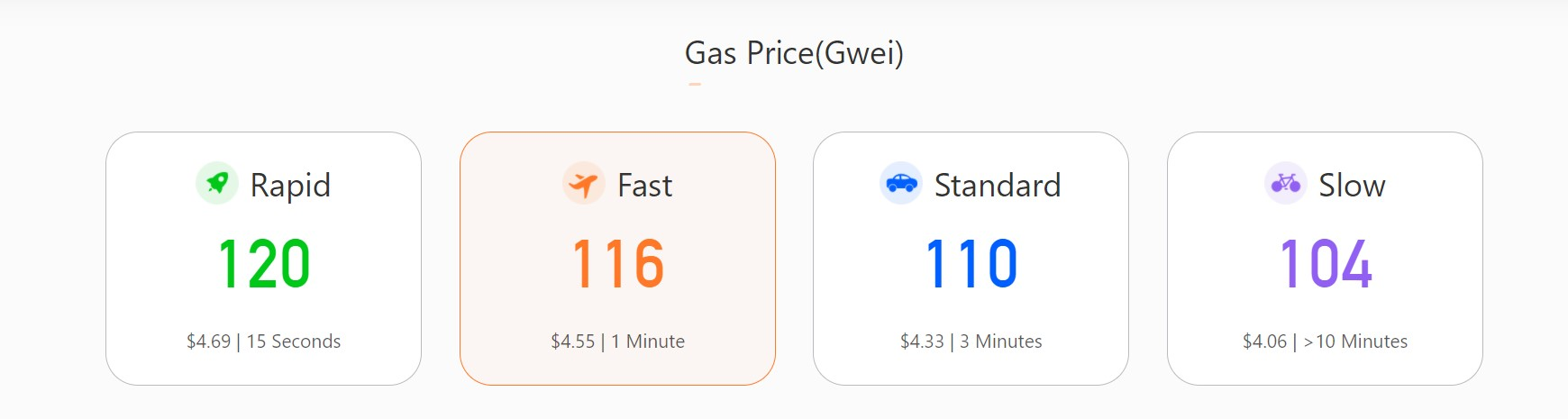 ether gas price in real time