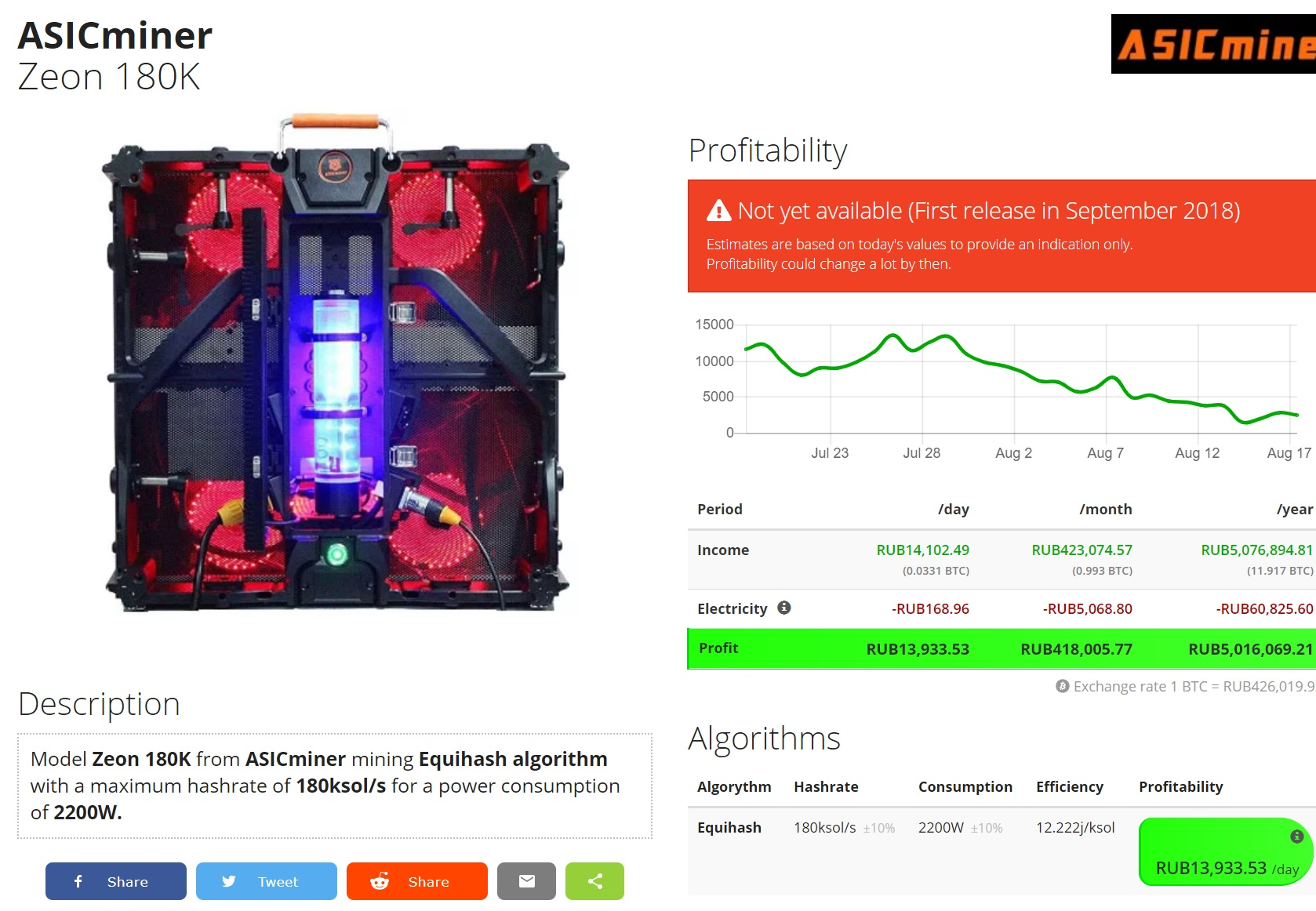 Asicminervalue Com A Handy Calculator For Asic Miners Most profitable coins for geforce rtx 3070. a handy calculator for asic miners