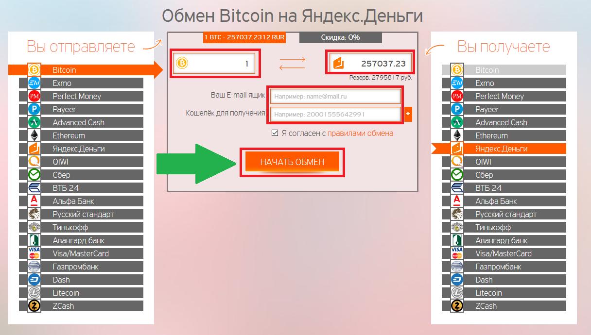 Как выводить деньги с кошелька blockchain