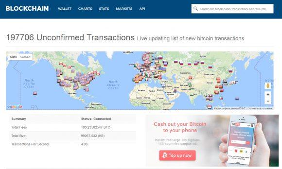 Сеть Bitcoin переполнена неподтвержденными транзакциями