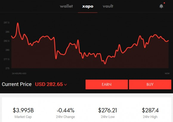 xapo-wallet-btc-price-580x411
