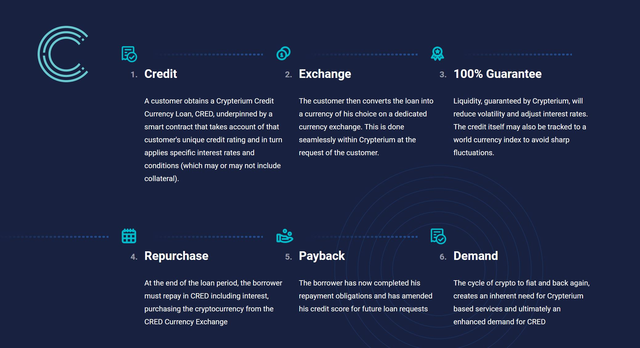 ICO Crypterium - crypto bank, accessible to everyone