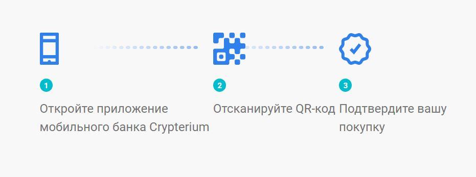 ICO Crypterium - криптобанк, доступный каждому