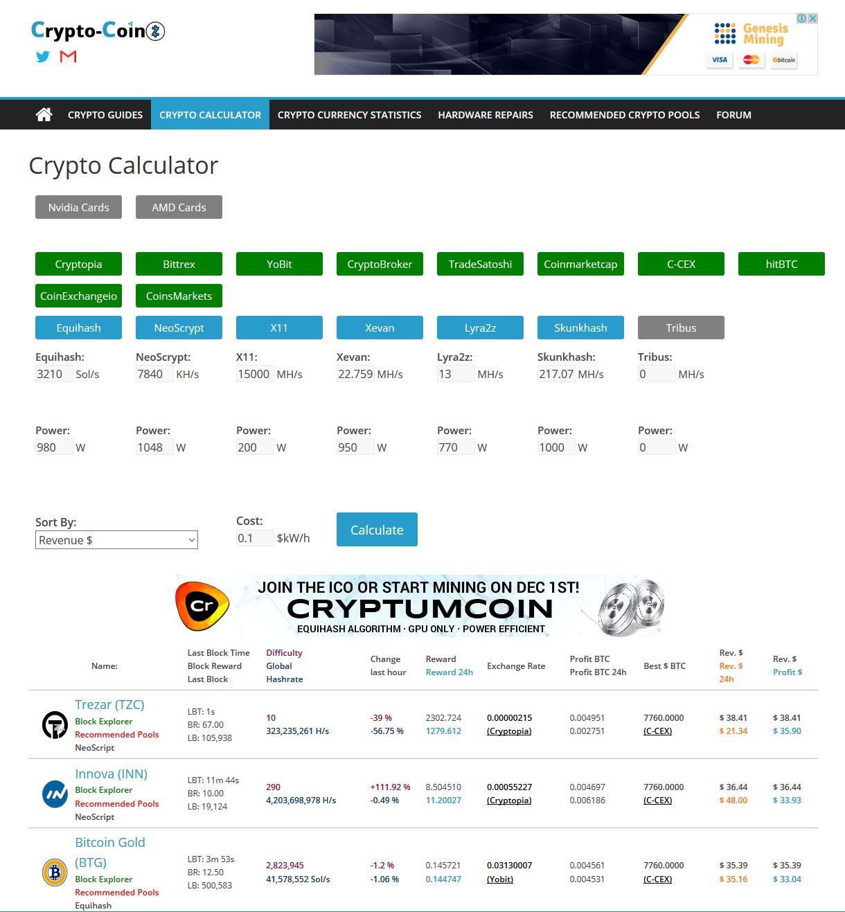 hashrate bitcoin calculator bitcoin este în siguranță